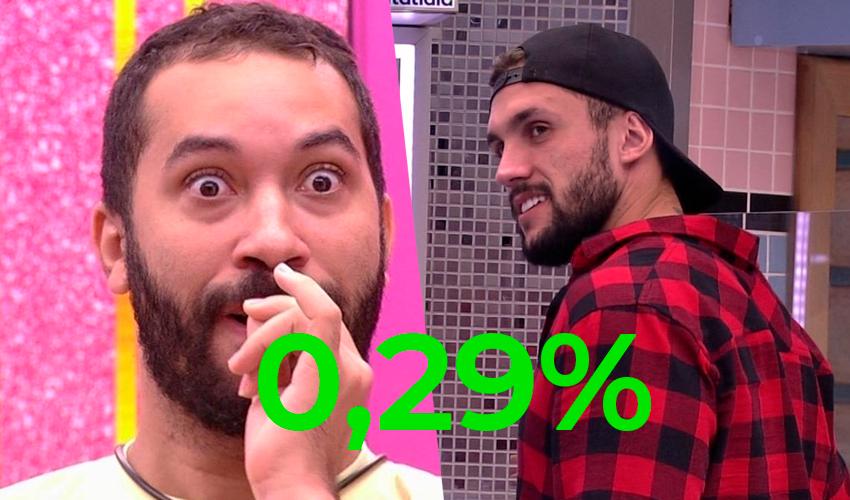 #BBB21: Gilberto quebra recorde de Sarah e conquista menor rejeição da história do Big Brother