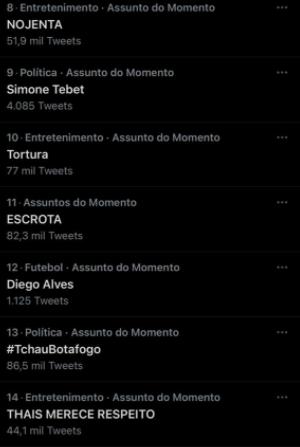 #BBB21: internautas se revoltam com cantora durante BBB 21 e levantam DEZ hashtags contra a artista