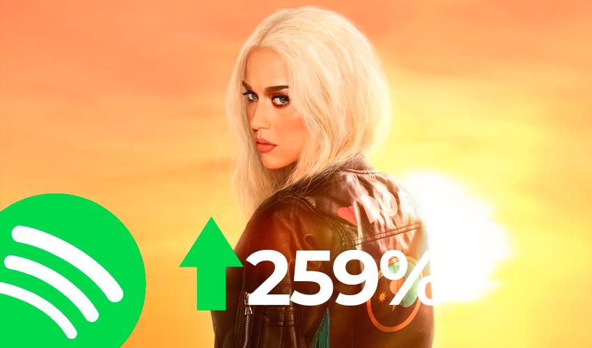 """O HIT! """"Harleys In Hawaii"""" cresce 259% e bate maior pico dos últimos 30 dias no Spotify"""