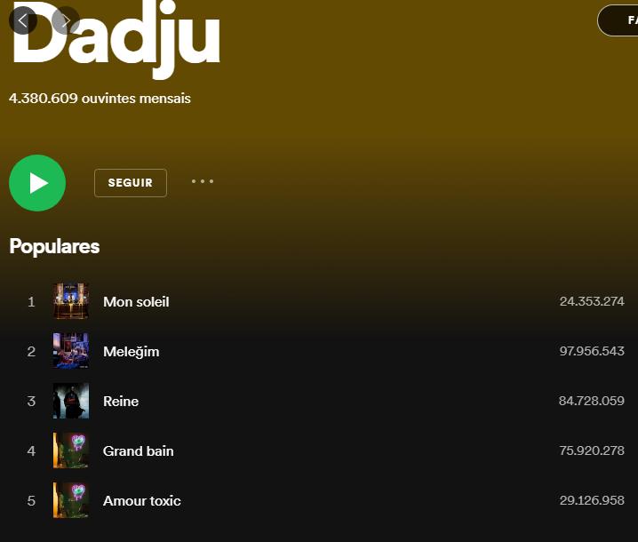 Há quase três meses no top 50, Anitta faz história no Spotify da França